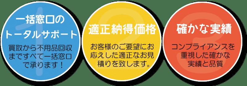 お客様にご要望にお応えした買取から不用品回収まで奈良リサイクルジャパンにお任せください。